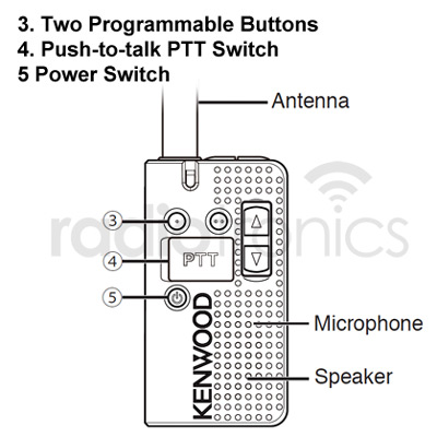 Kenwood PKT-23 Front Panel Diagram