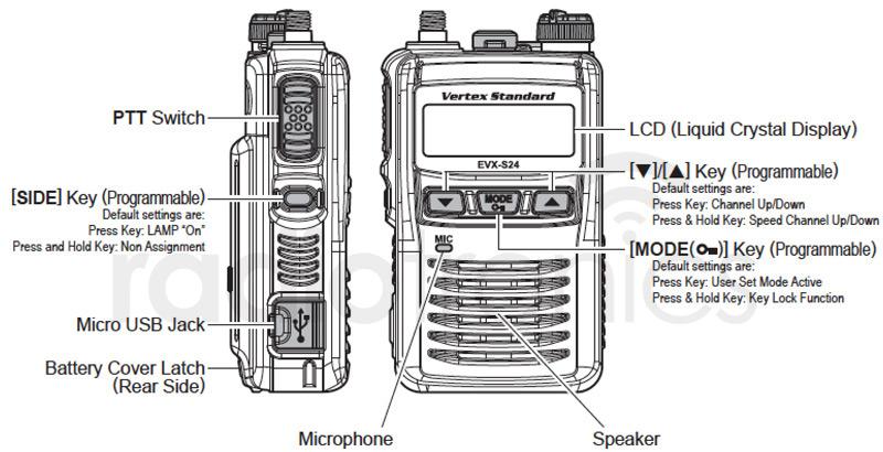 Vertex Standard EVX-S24 Front Diagram