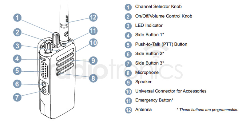 Handheld Radio Diagram - Wiring Schematics on
