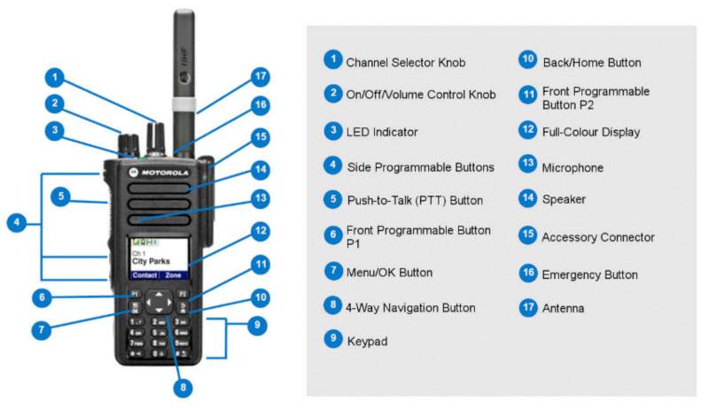 Motorola DP4800E DMR Digital Full Display & Keypad Two Way Radio